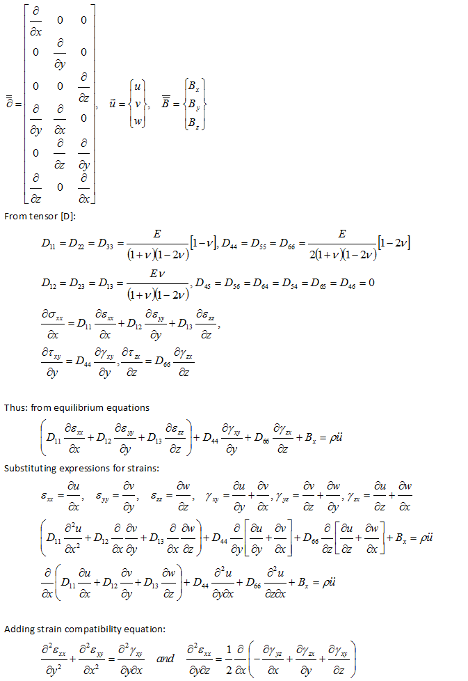 Navier-Stokes Equation for Solid Mechanics